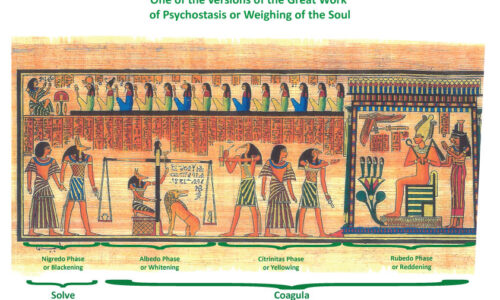 Renewal cycles in the Human Being in the light of the Alchemical Work of Psychostasis